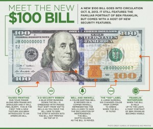 Ben Franklin $100 Bill